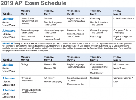 Knock out your AP anxiety: How to prepare for the dreaded exams