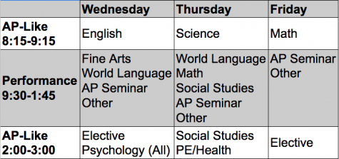 The new midterm exam schedule.