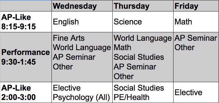 The new midterm exam schedule.