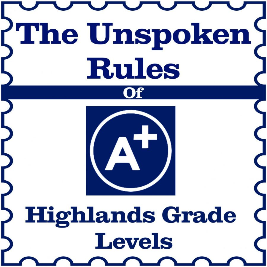The unspoken rules of Highlands grade levels