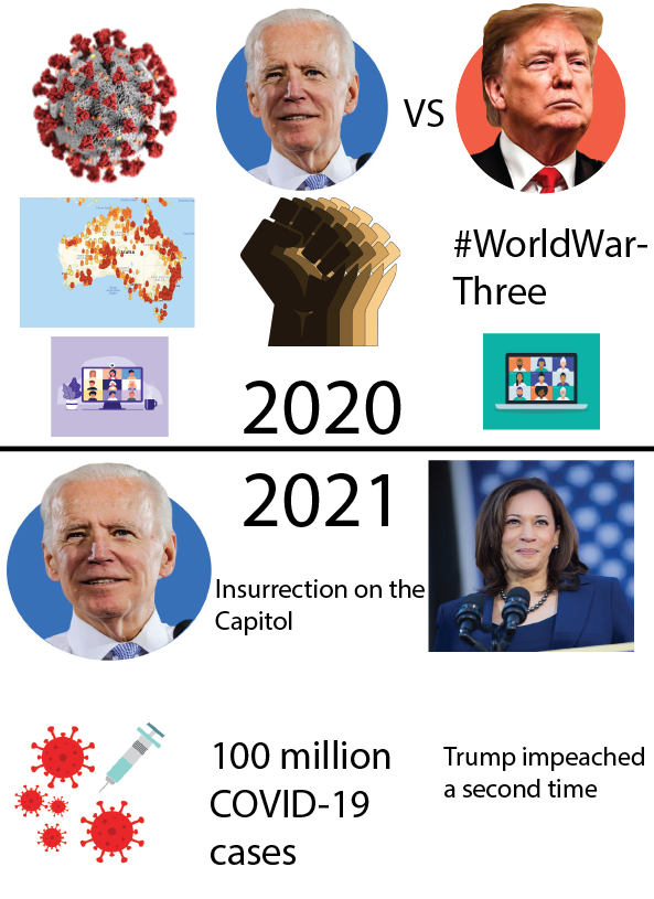 2020 features graphics signaling COVID-19, the presidential election, Black Lives Matter fist, and more, while 2021 features graphics signaling that Joe Biden and Kamala Harris have been elected as President and Vice President as well as a needle with several COVID-19 cells.